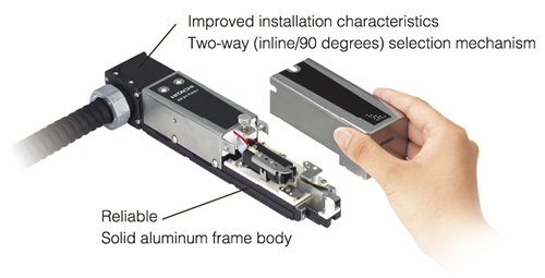 RX2 Series Inkjet Printer